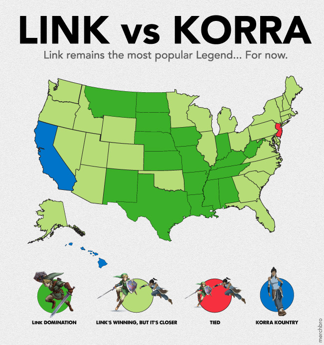 Korra Vs Link Who S More Legendary In Your State
